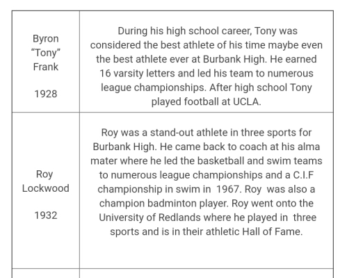 Why not name the Burbank High field after Tony Frank